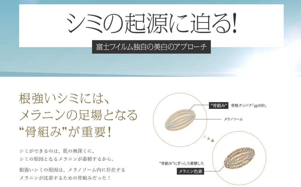 富士フィルムのシミのスキンケアの技術の紹介ページのサムネイル