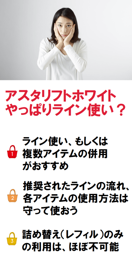 【アスタリフトホワイト 使い方 順番】スキンケアのシリーズ